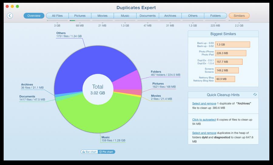 duplicates-expert-reporting-tool