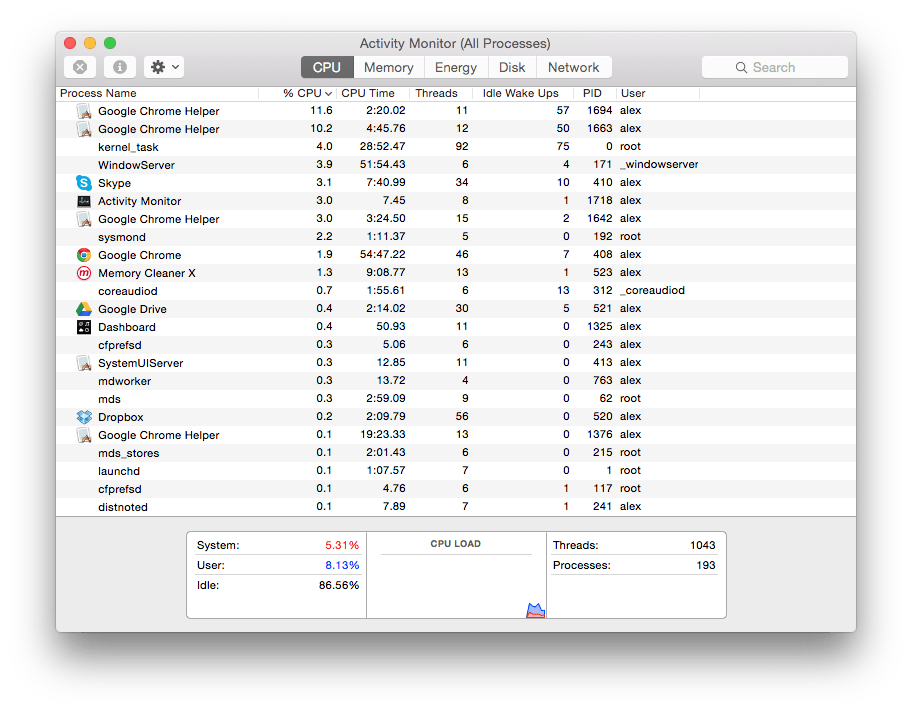 task manager mac 2
