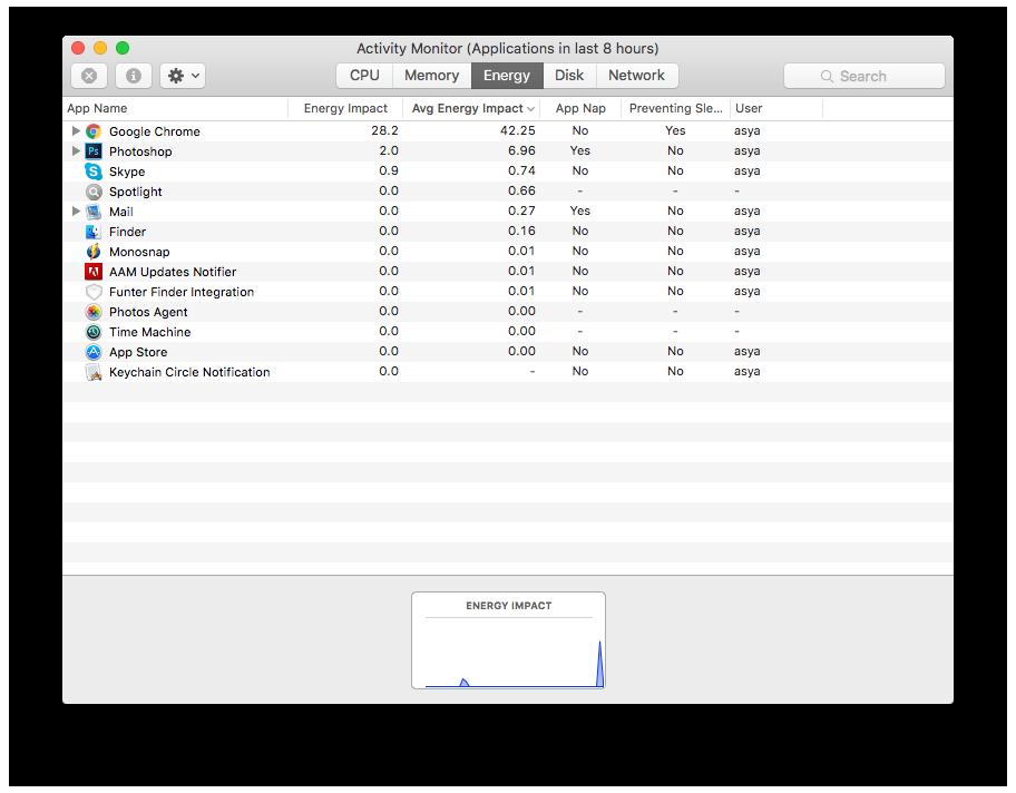 7 tips to Maximize Macbook's battery life | Nektony Blog