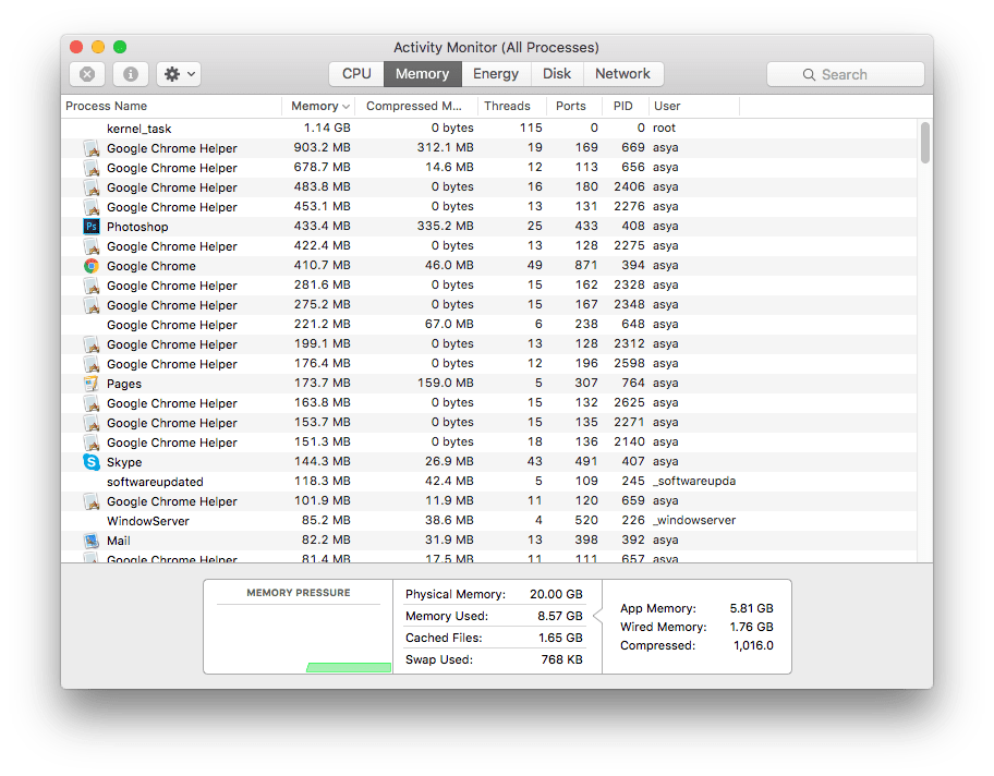 mac os task manager equivalent