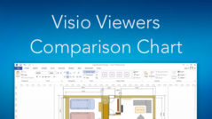 MS Visio for Mac - comparison chart of Mac Visio Viewers