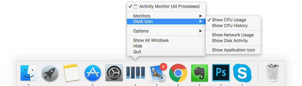 cpu usage on mac