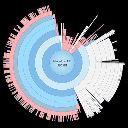 Diagram for Disk Expert