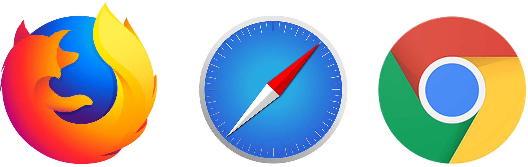 Why is your Mac browser so slow? - Speed up Safari, Chrome, Firefox