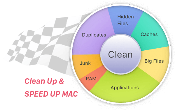 Mac Cleanup Suite bundle