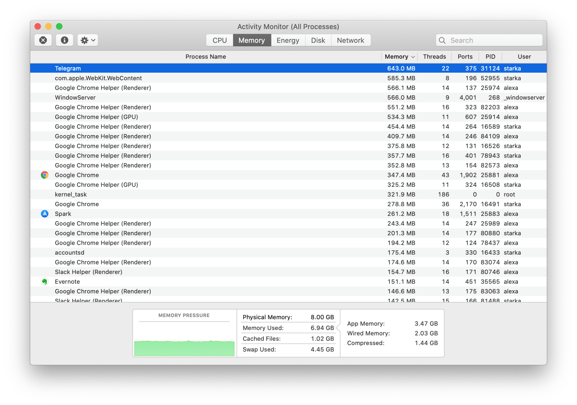 Find Manager task manager for mac - how to force quit on mac | nektony blog