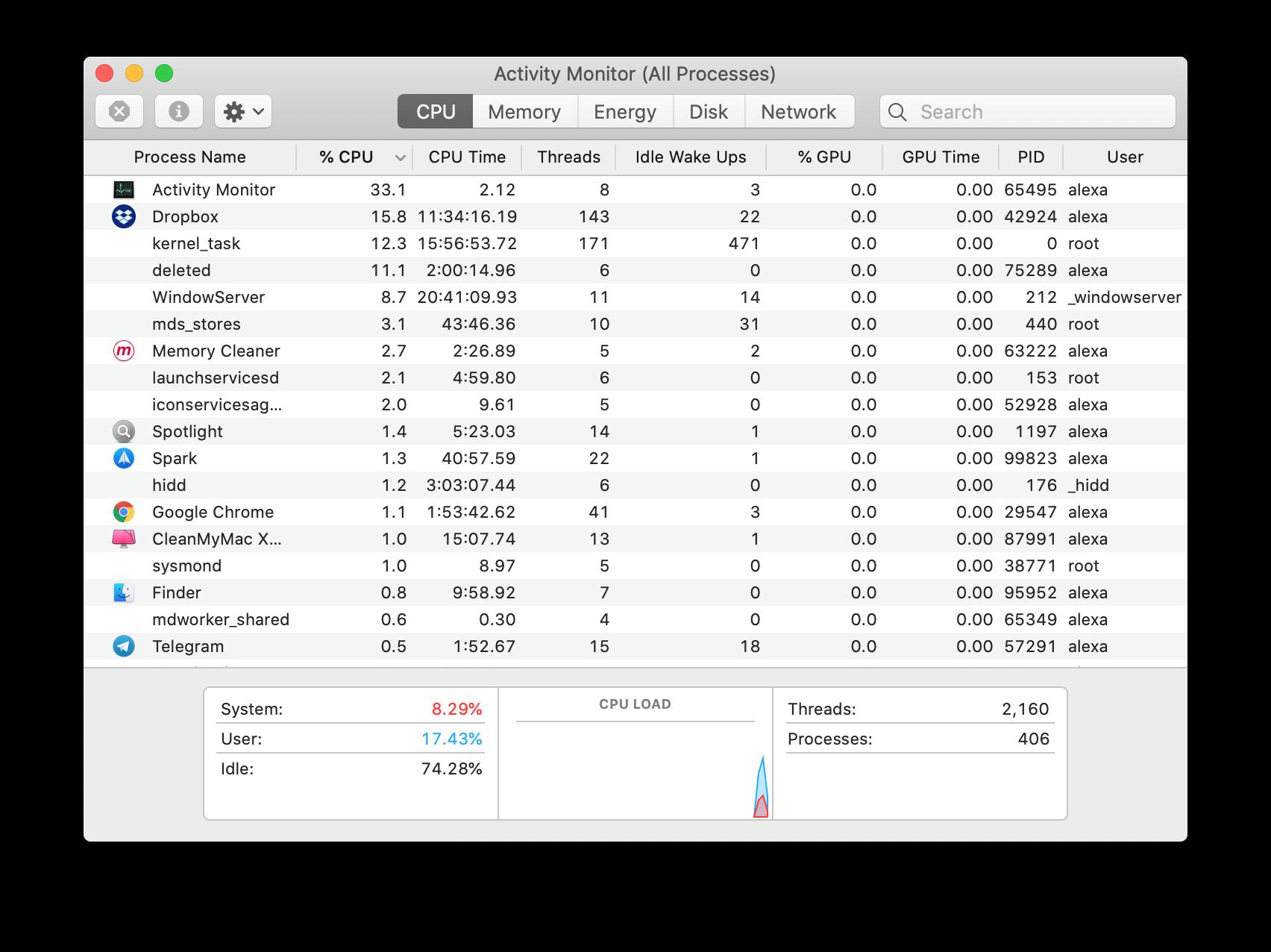 activity monitor window-cpu tab