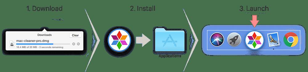 How to setup MacCleaner Pro