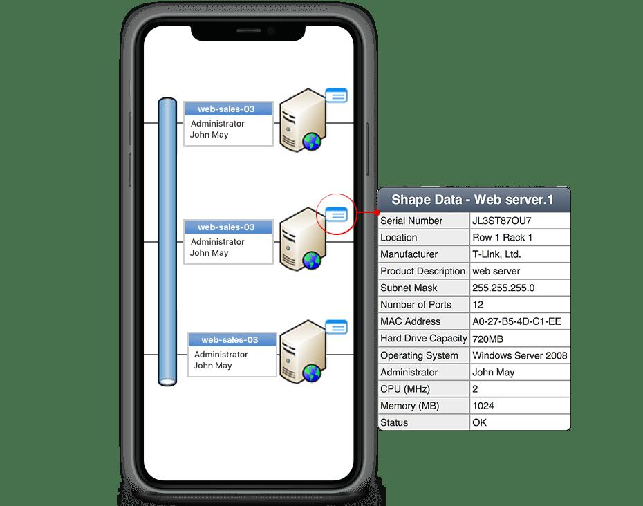 iphone visio
