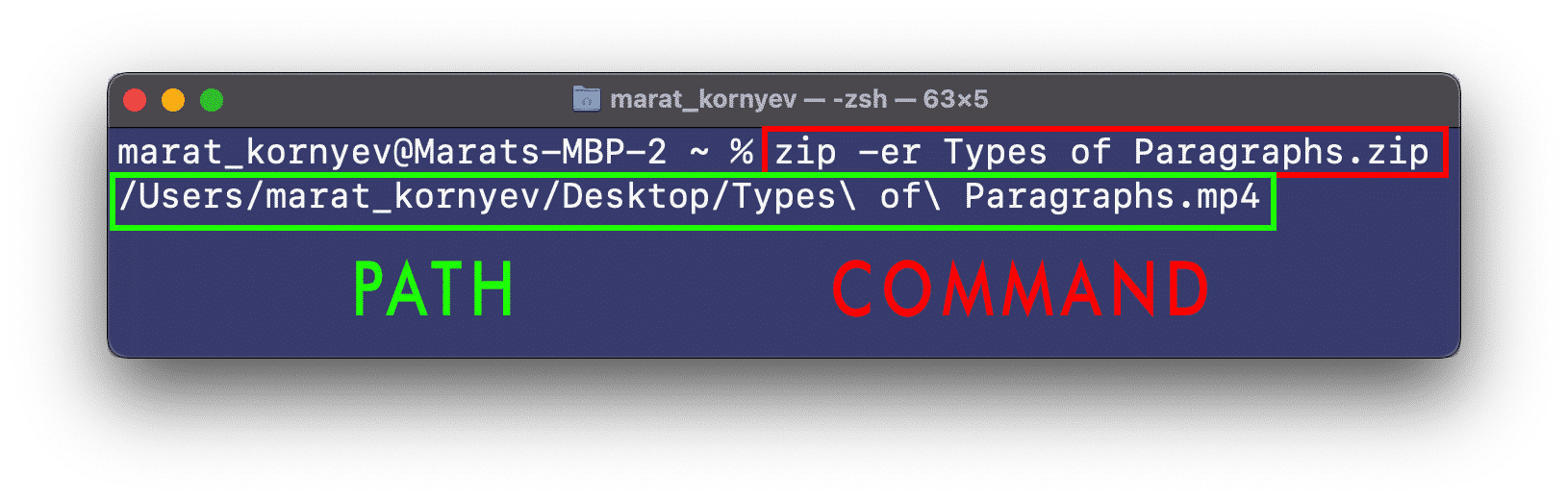 Terminal shell with the needed command