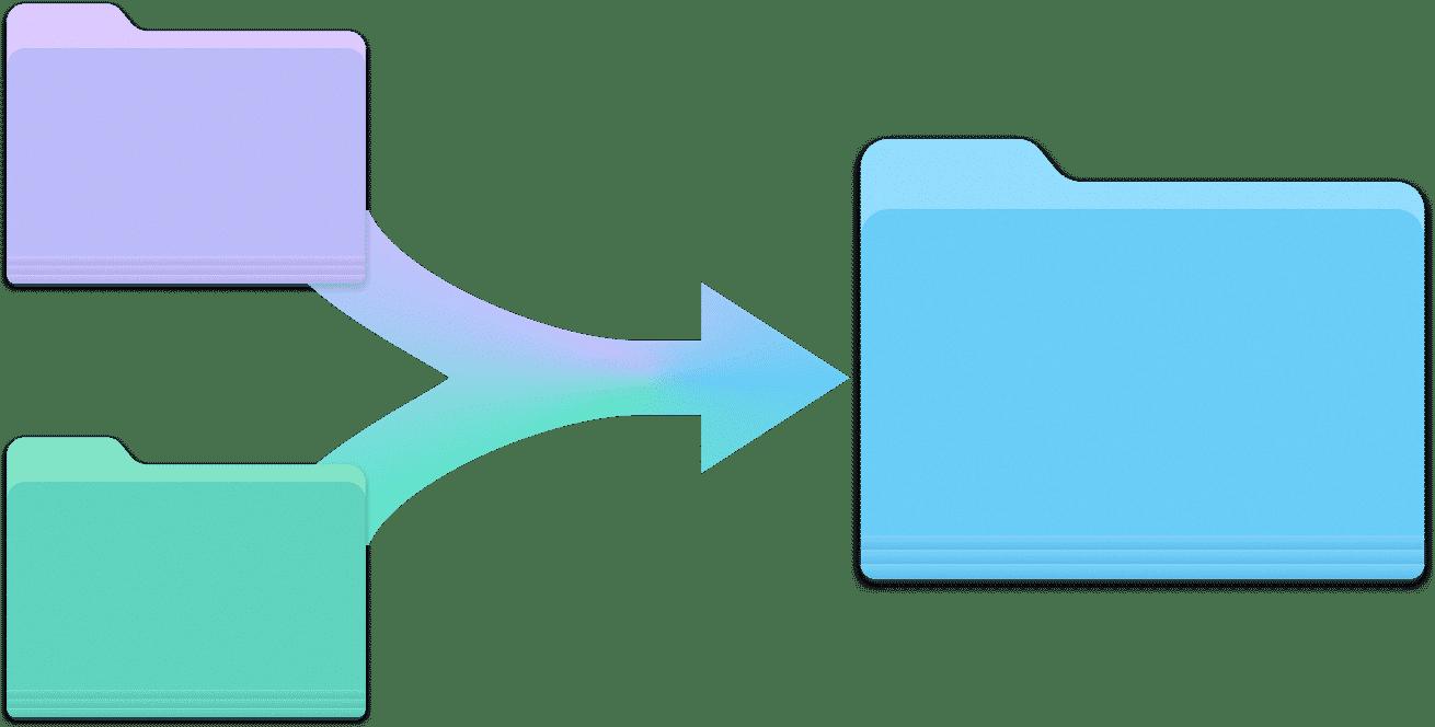 Scheme showing folders merging