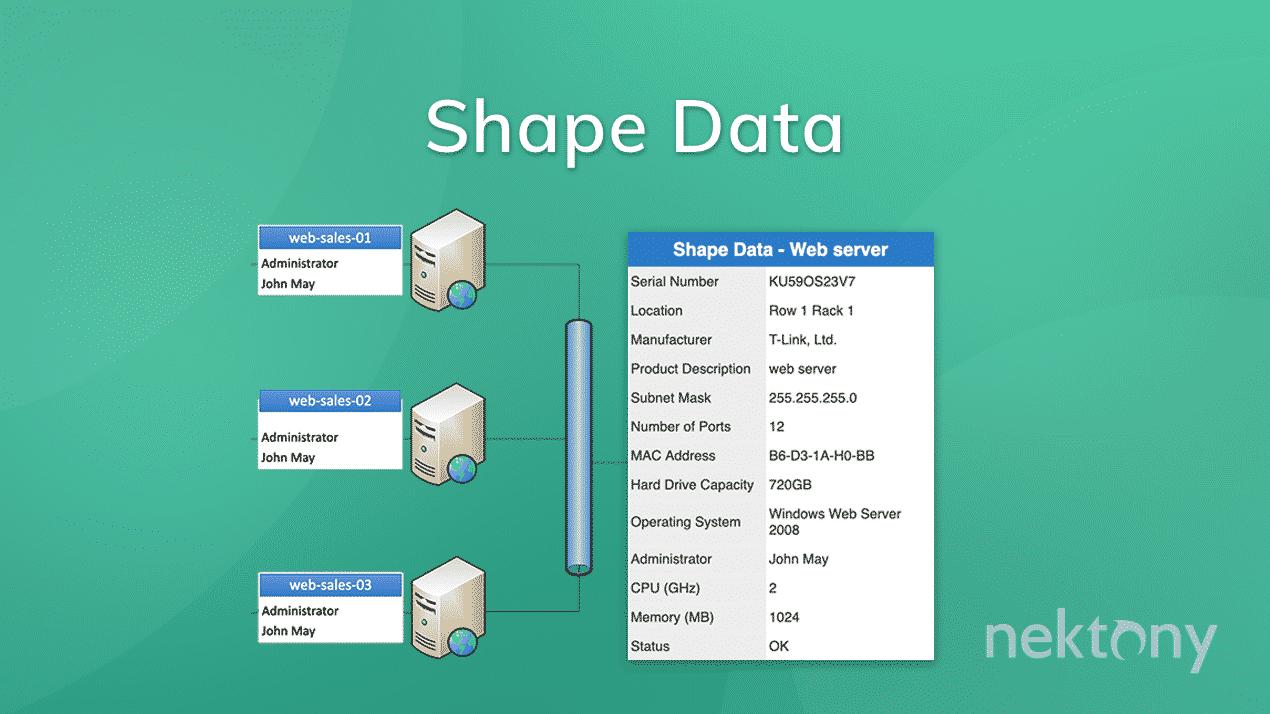 YouTube cover Shape data