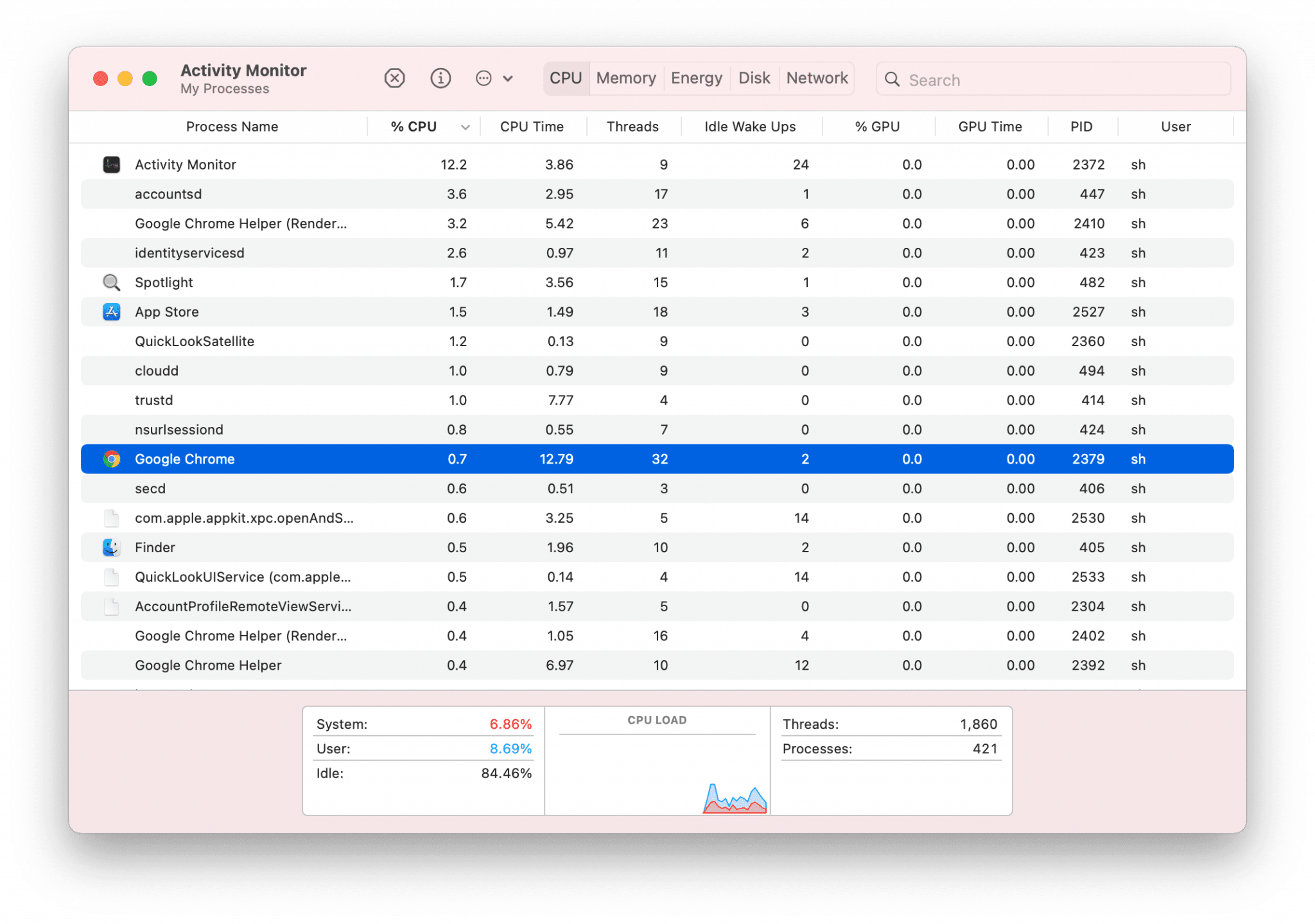 Activity monitor window showing memory consuming apps